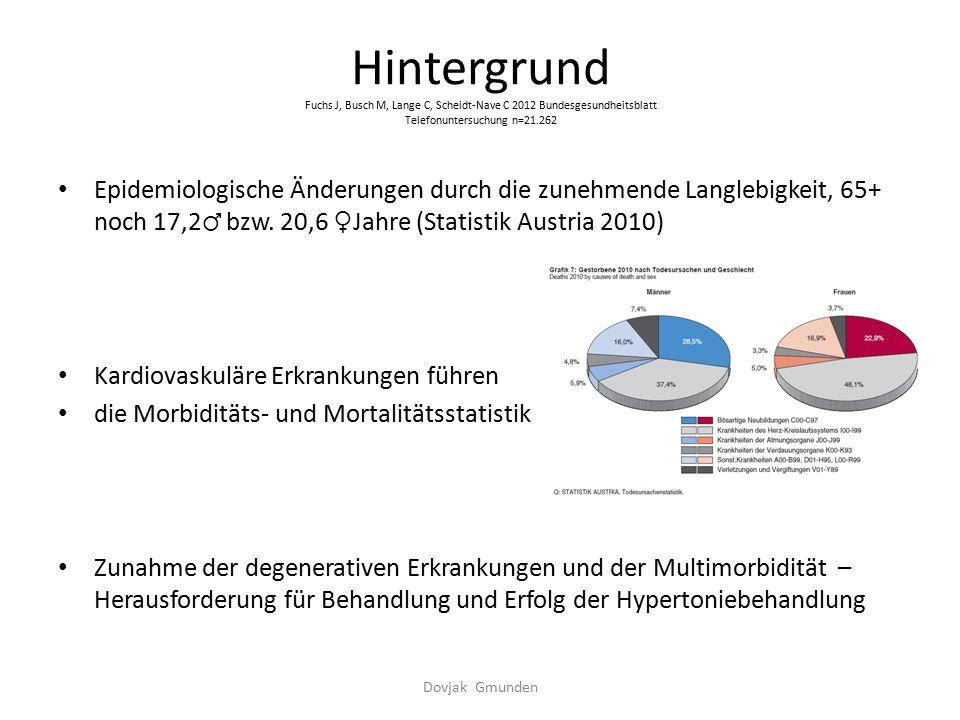 Hintergrund Fuchs J, Busch M, Lange C, Scheidt-Nave C 2012 Bundesgesundheitsblatt Telefonuntersuchung n=21.262