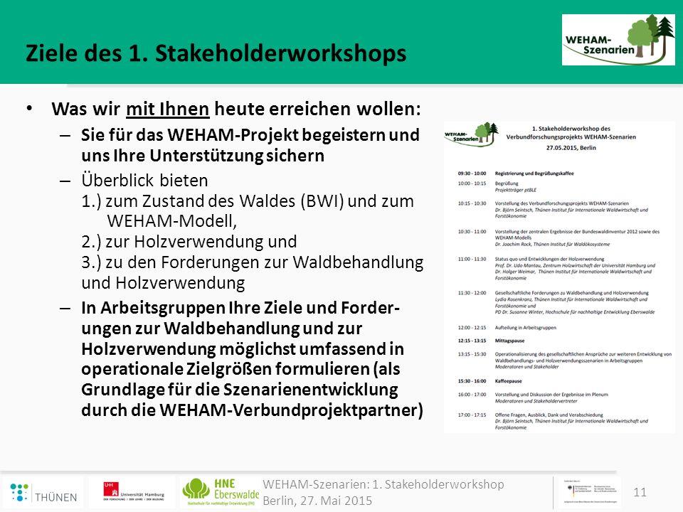 Ziele des 1. Stakeholderworkshops