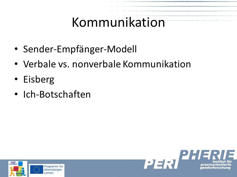 Kommunikation Sender-Empfänger-Modell