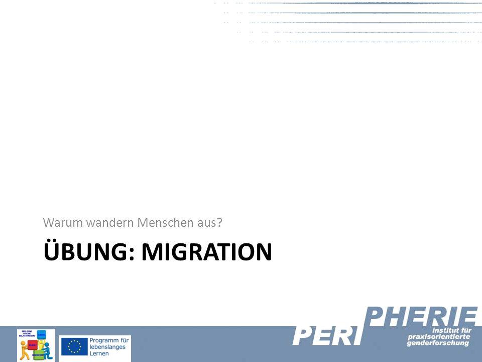 Übung: Migration Warum wandern Menschen aus 10min (Brainstorming)