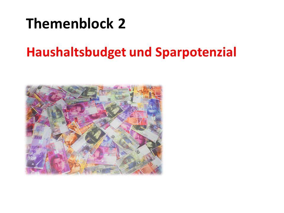 Haushaltsbudget und Sparpotenzial