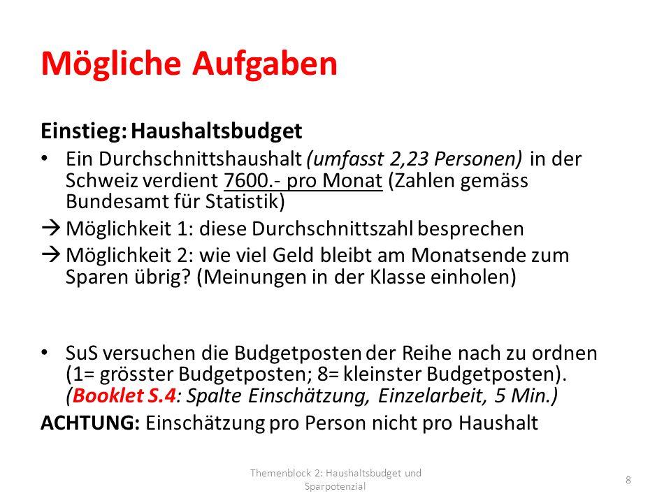 Themenblock 2: Haushaltsbudget und Sparpotenzial