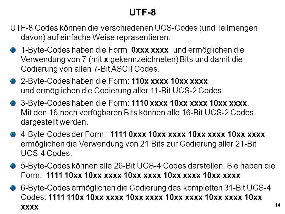 UTF-8 UTF-8 Codes können die verschiedenen UCS-Codes (und Teilmengen davon) auf einfache Weise repräsentieren:
