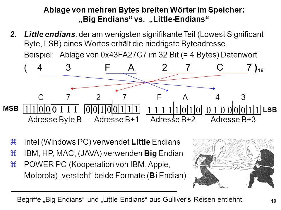 """Ablage von mehren Bytes breiten Wörter im Speicher: """"Big Endians vs"""