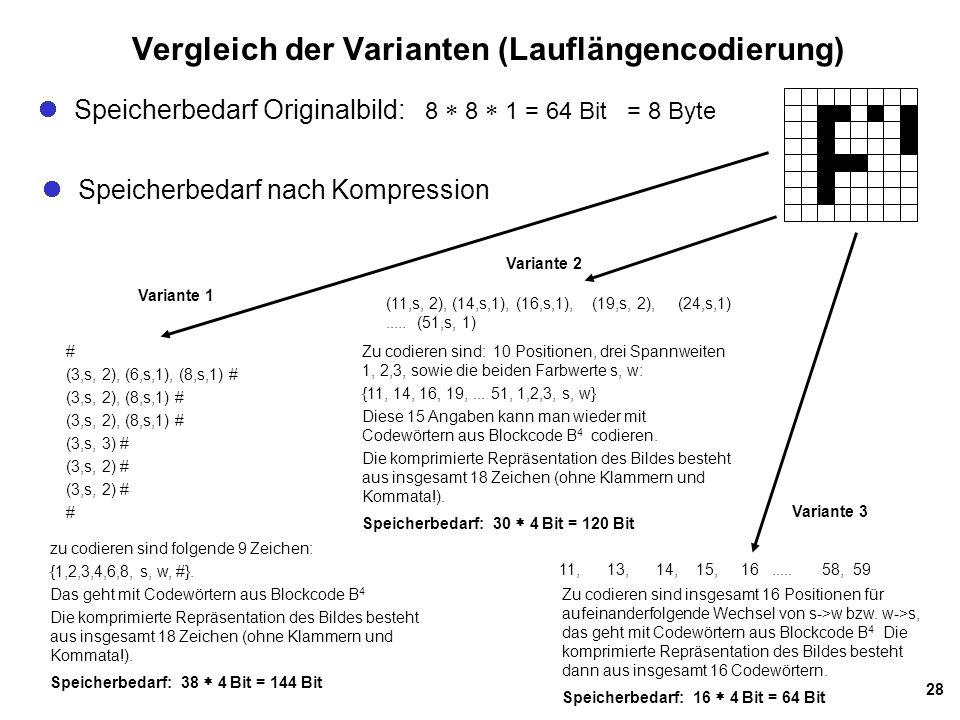 Vergleich der Varianten (Lauflängencodierung)
