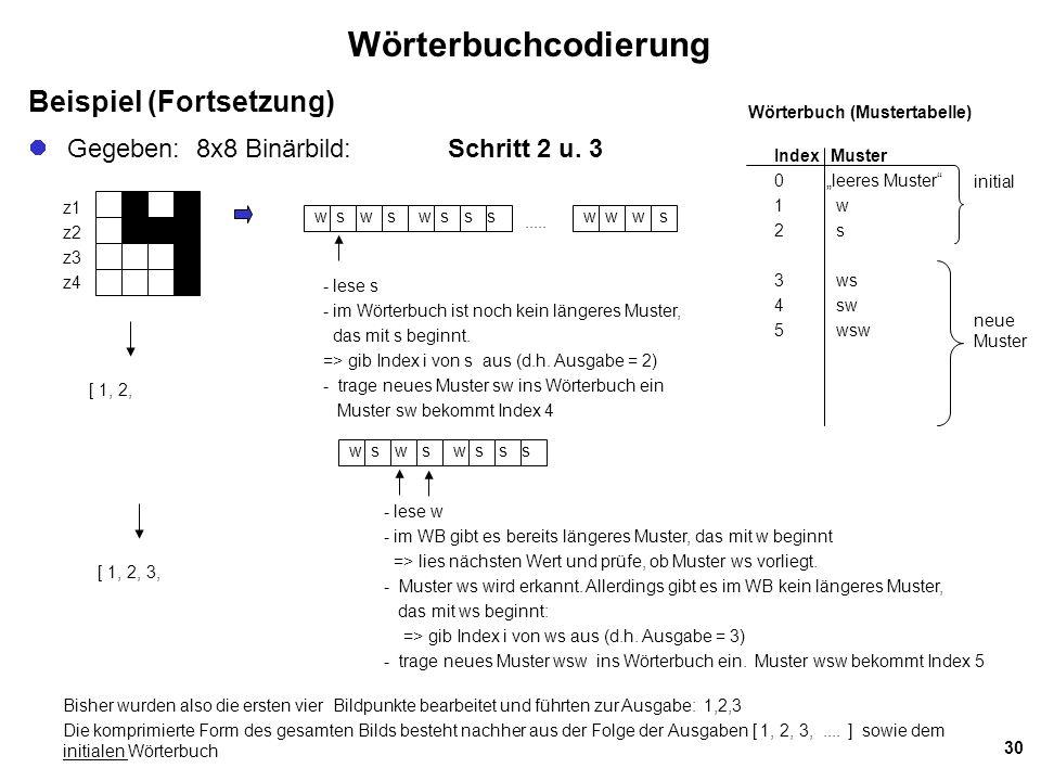 Wörterbuchcodierung Beispiel (Fortsetzung)