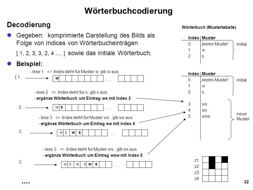 Wörterbuchcodierung Decodierung ....