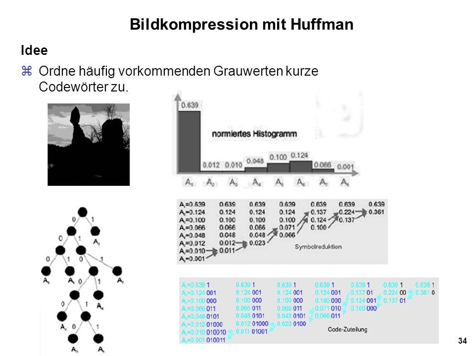 Bildkompression mit Huffman