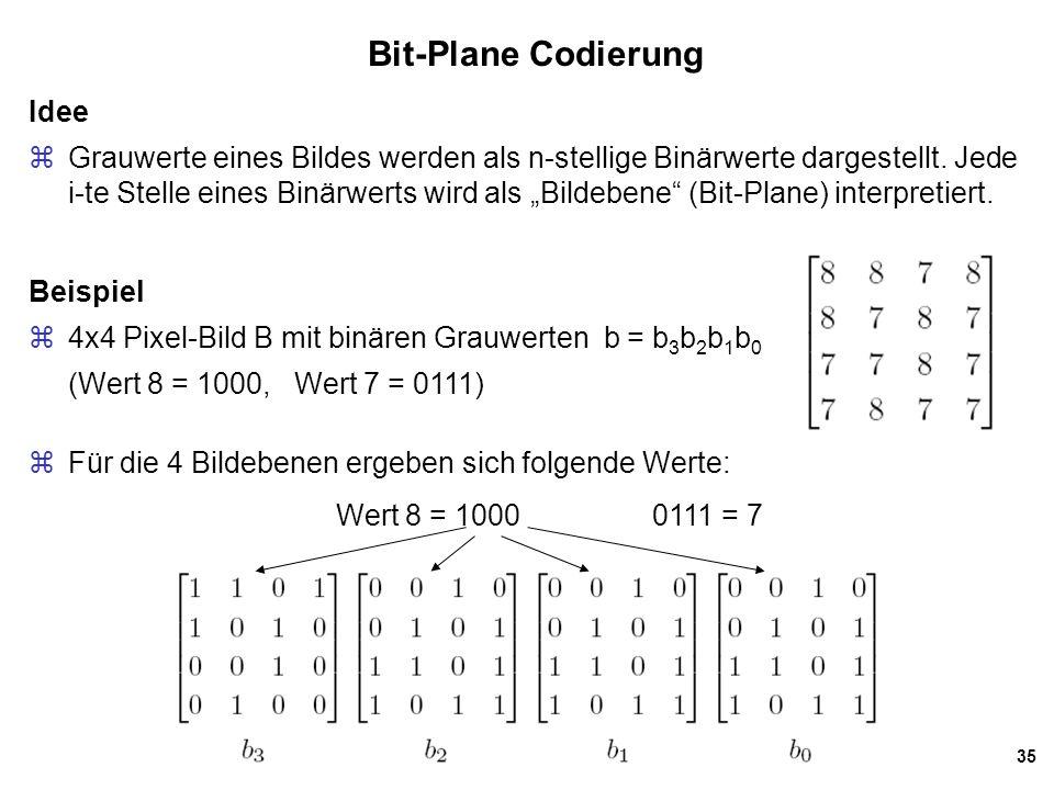 Bit-Plane Codierung Idee