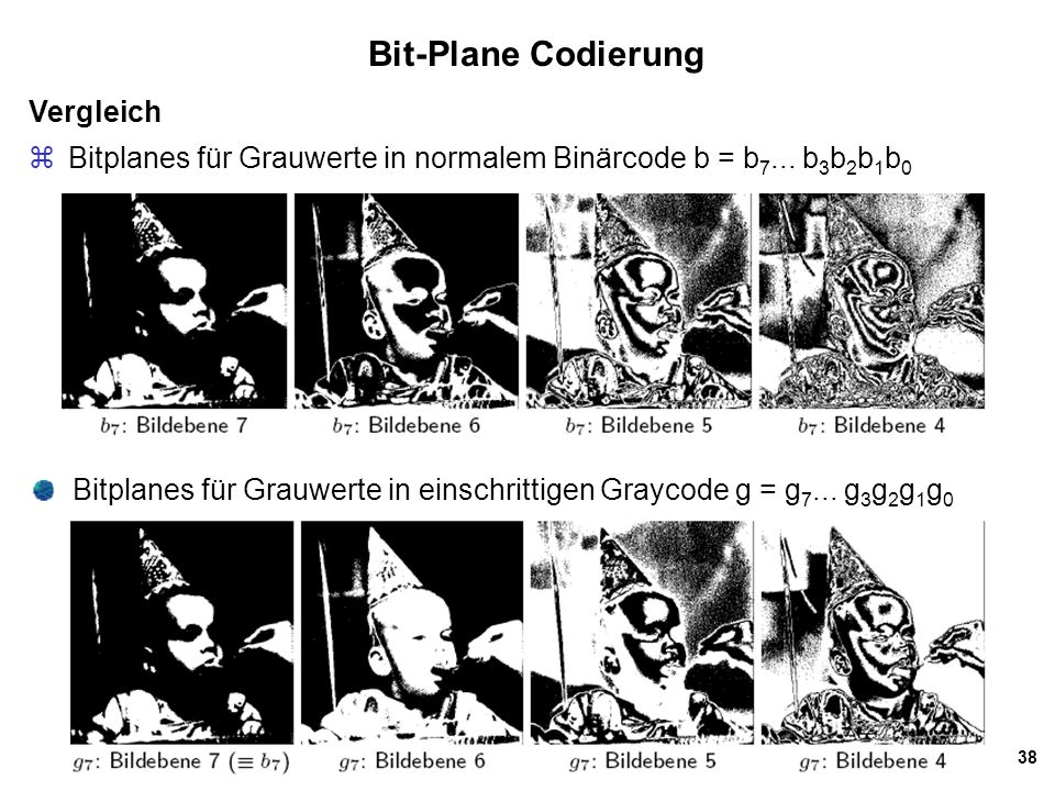 Bit-Plane Codierung Vergleich