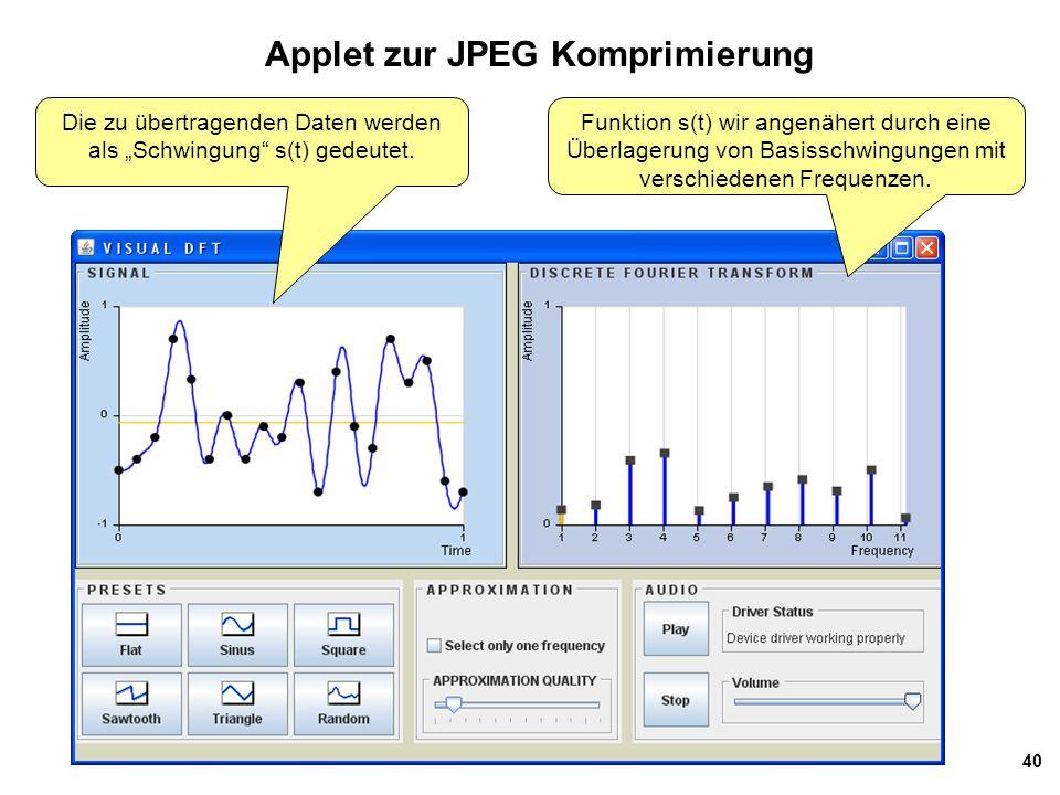Applet zur JPEG Komprimierung