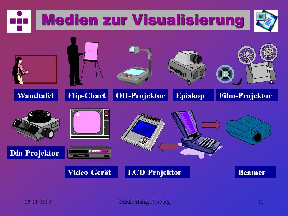Medien zur Visualisierung