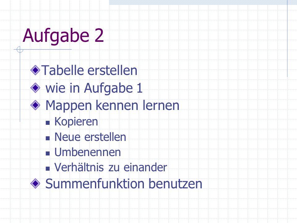 Aufgabe 2 Tabelle erstellen wie in Aufgabe 1 Mappen kennen lernen