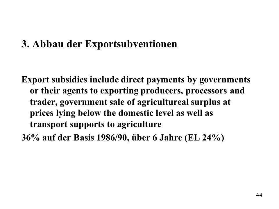 3. Abbau der Exportsubventionen