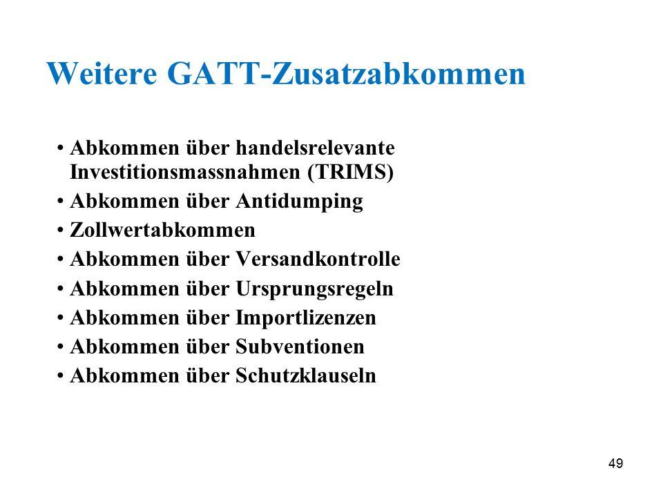 Weitere GATT-Zusatzabkommen