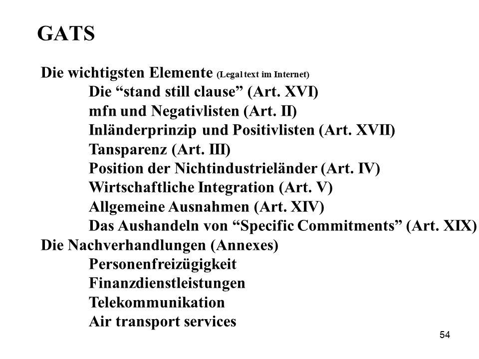 GATS Die wichtigsten Elemente (Legal text im Internet)