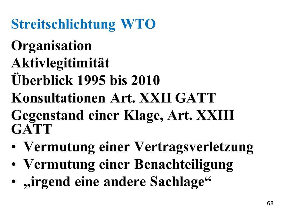 Streitschlichtung WTO