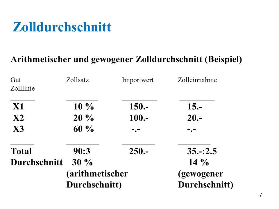 Zolldurchschnitt Arithmetischer und gewogener Zolldurchschnitt (Beispiel) Gut Zollsatz Importwert Zolleinnahme.