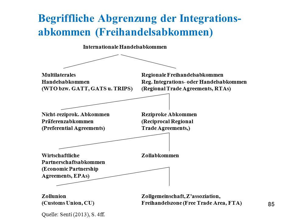 Begriffliche Abgrenzung der Integrations- abkommen (Freihandelsabkommen)