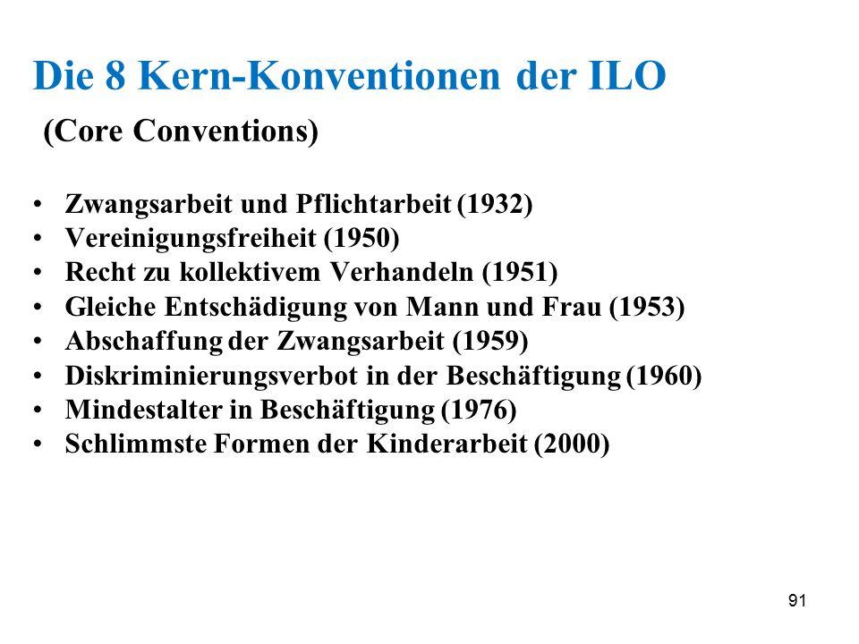 Die 8 Kern-Konventionen der ILO (Core Conventions)