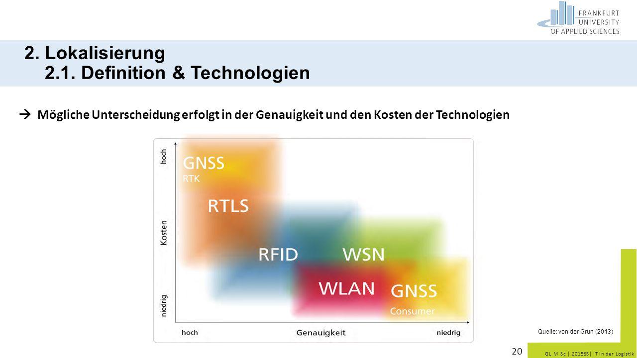 2. Lokalisierung 2.1. Definition & Technologien