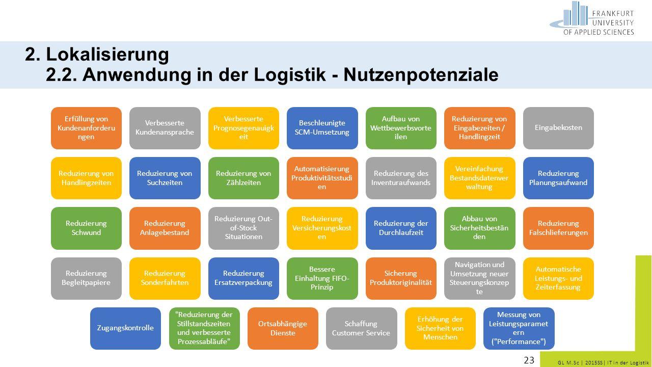 2. Lokalisierung 2.2. Anwendung in der Logistik - Nutzenpotenziale