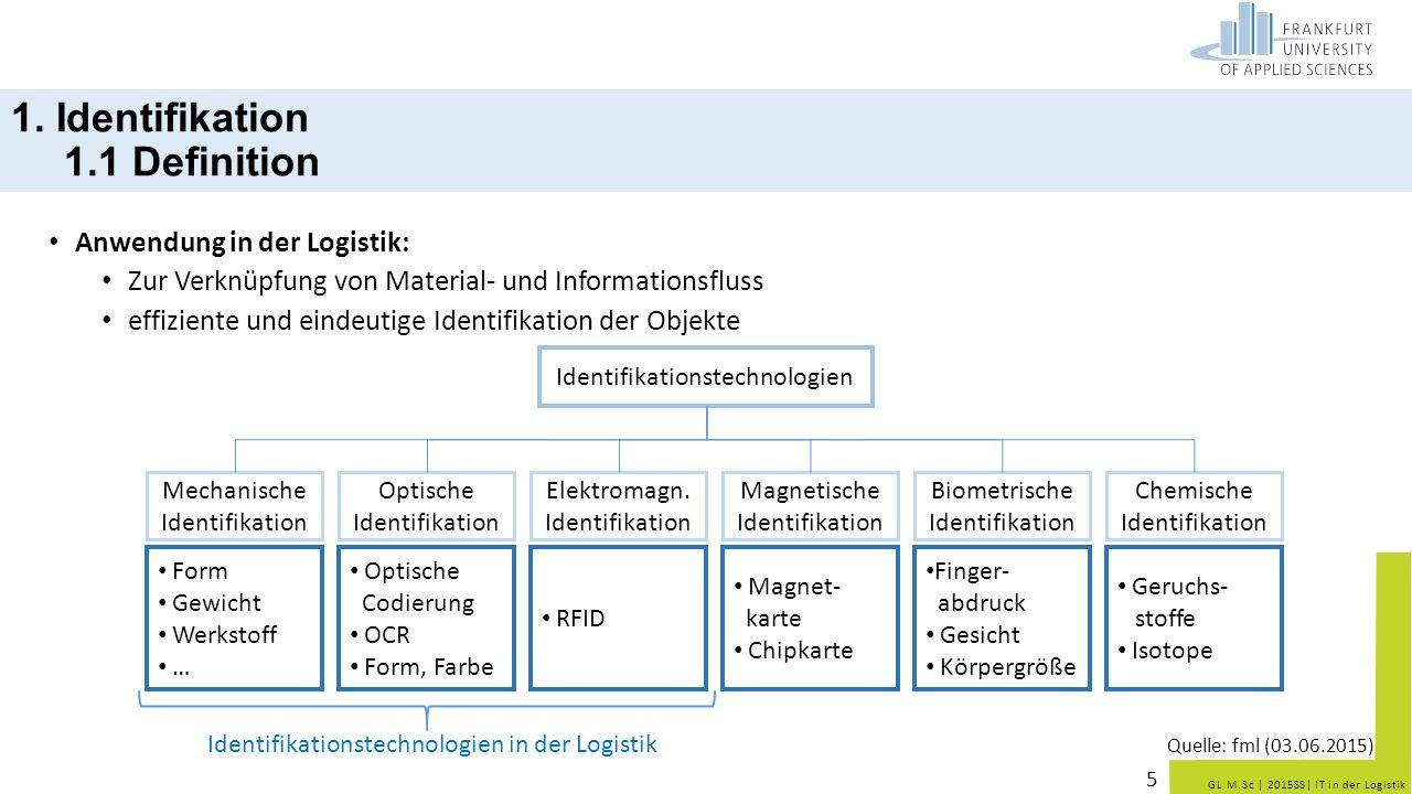 1. Identifikation 1.1 Definition