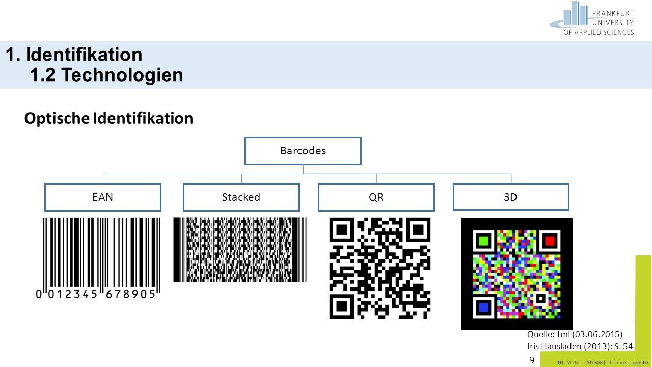 1. Identifikation 1.2 Technologien