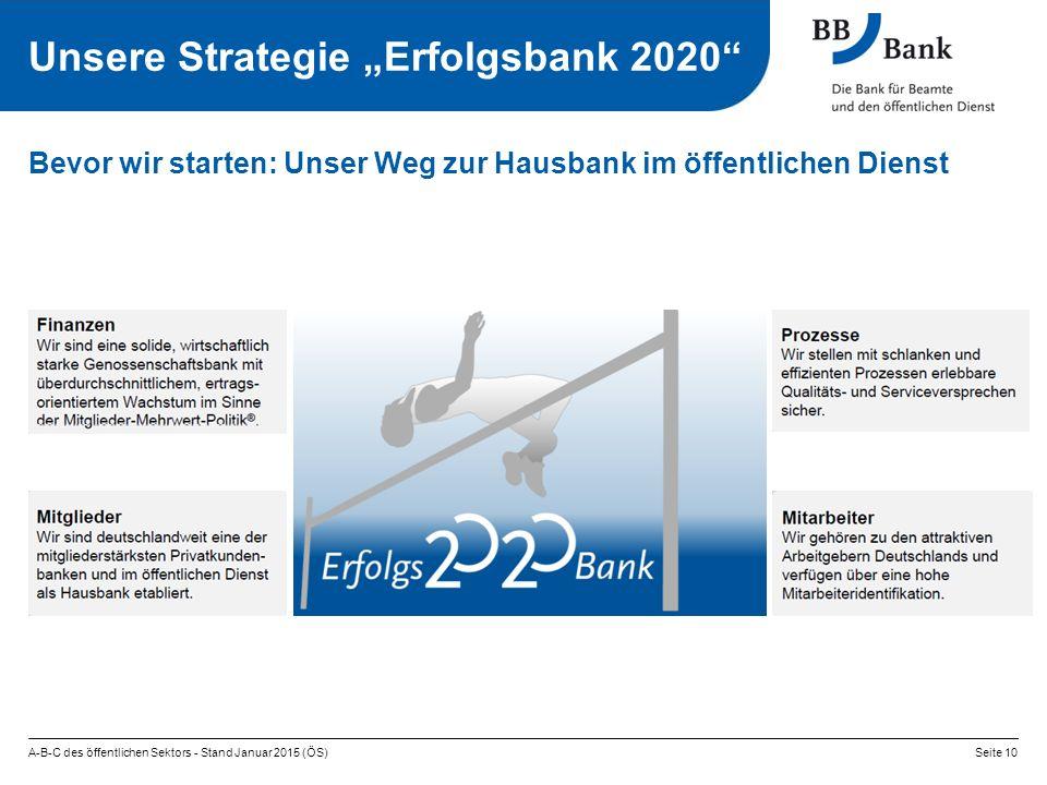 """Unsere Strategie """"Erfolgsbank 2020"""