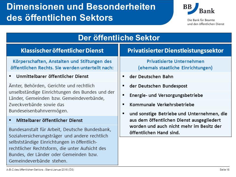 Dimensionen und Besonderheiten des öffentlichen Sektors