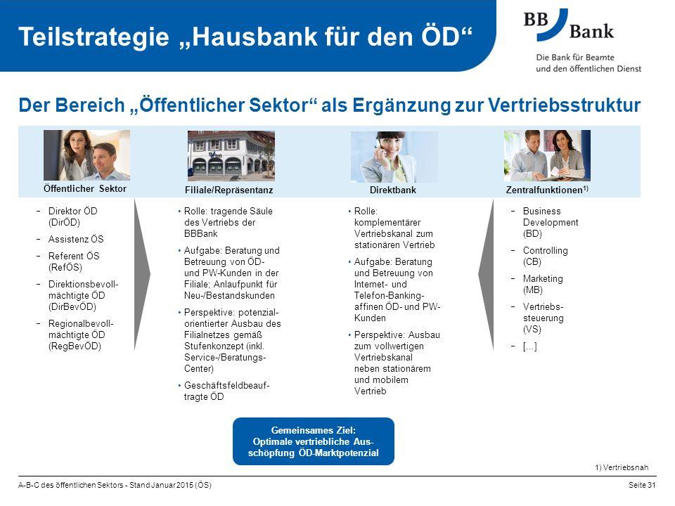 """Teilstrategie """"Hausbank für den ÖD"""