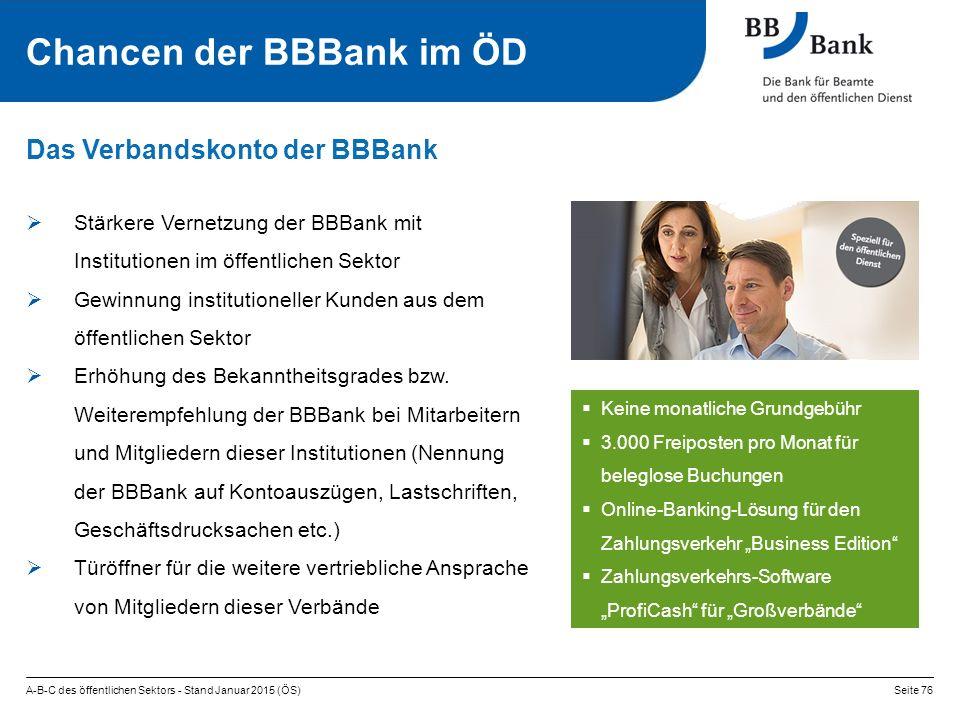 Chancen der BBBank im ÖD