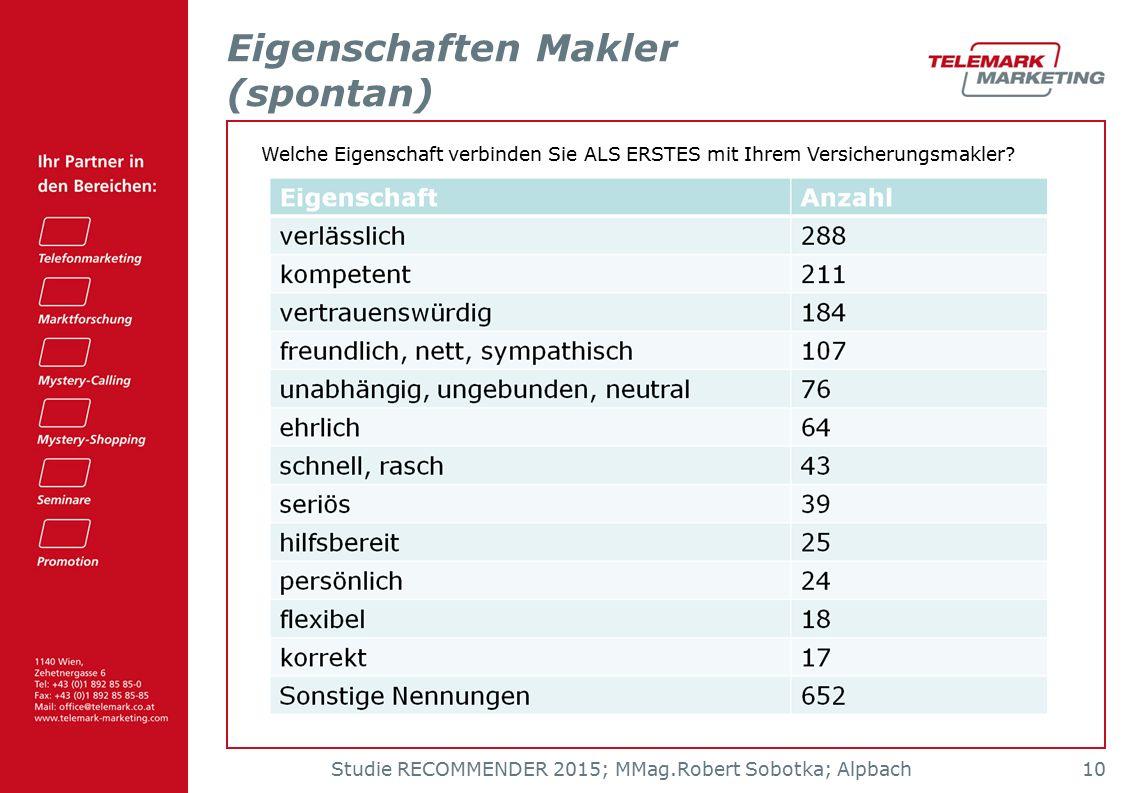Studie RECOMMENDER 2015; MMag.Robert Sobotka; Alpbach