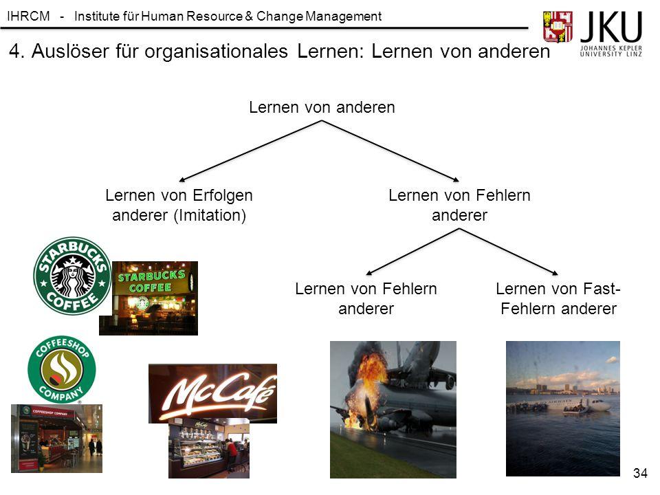 4. Auslöser für organisationales Lernen: Lernen von anderen