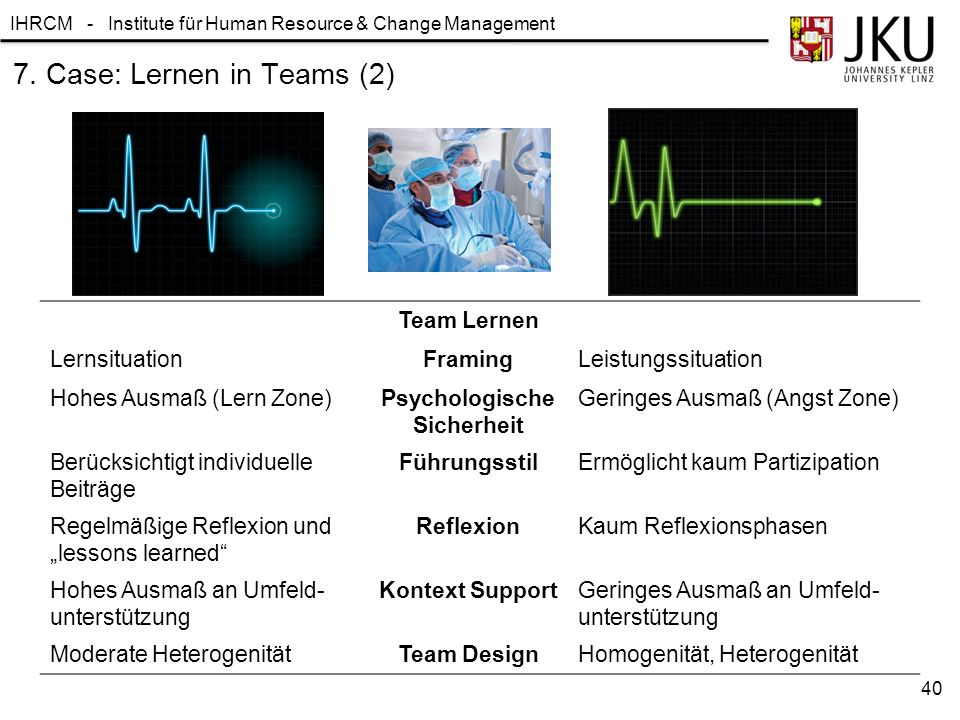 7. Case: Lernen in Teams (2)