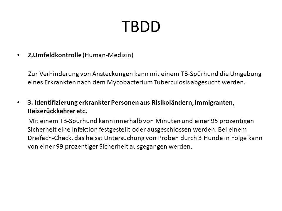 TBDD 2.Umfeldkontrolle (Human-Medizin)