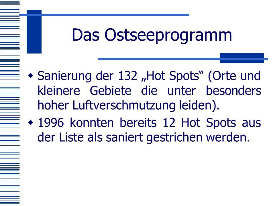"""Das Ostseeprogramm Sanierung der 132 """"Hot Spots (Orte und kleinere Gebiete die unter besonders hoher Luftverschmutzung leiden)."""