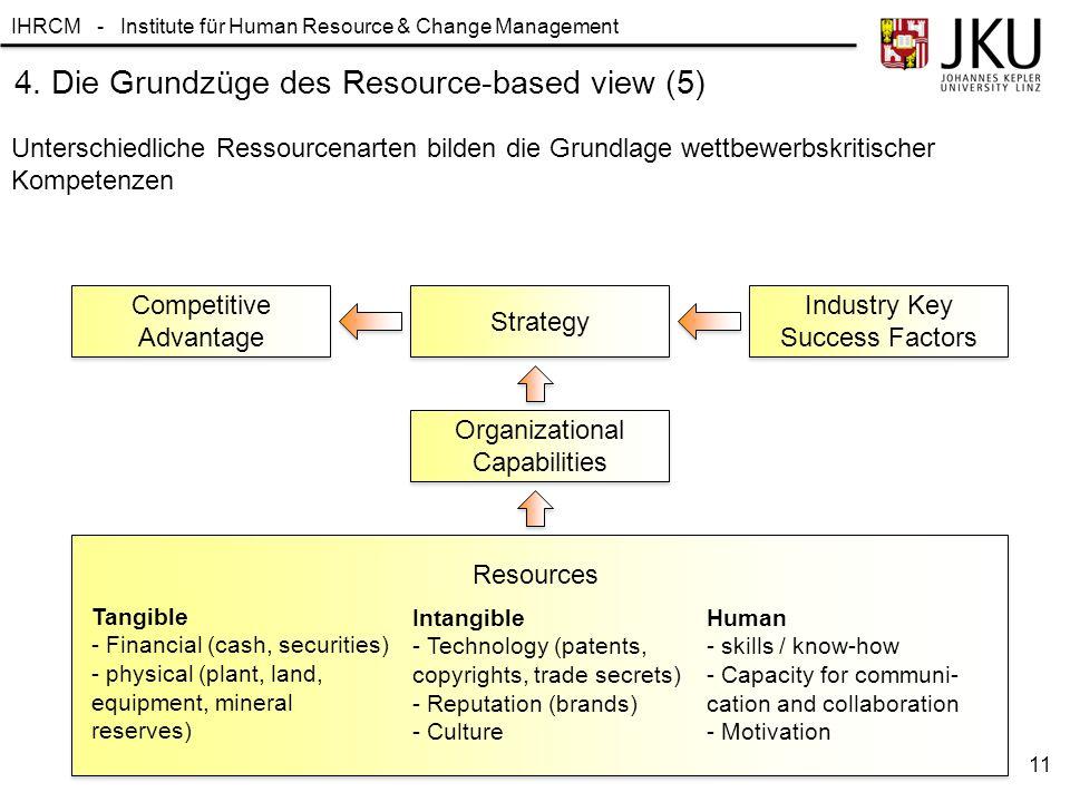 4. Die Grundzüge des Resource-based view (5)