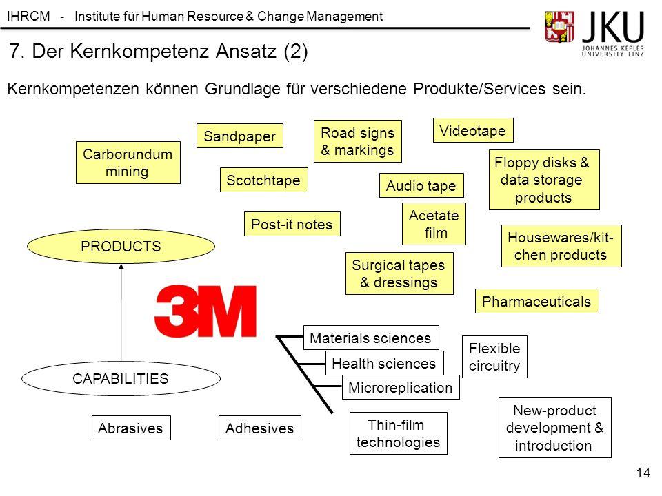 7. Der Kernkompetenz Ansatz (2)