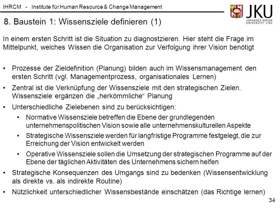 8. Baustein 1: Wissensziele definieren (1)