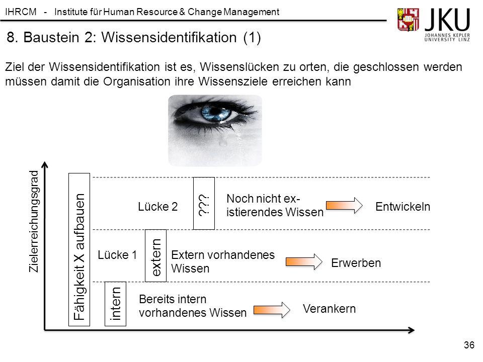 8. Baustein 2: Wissensidentifikation (1)