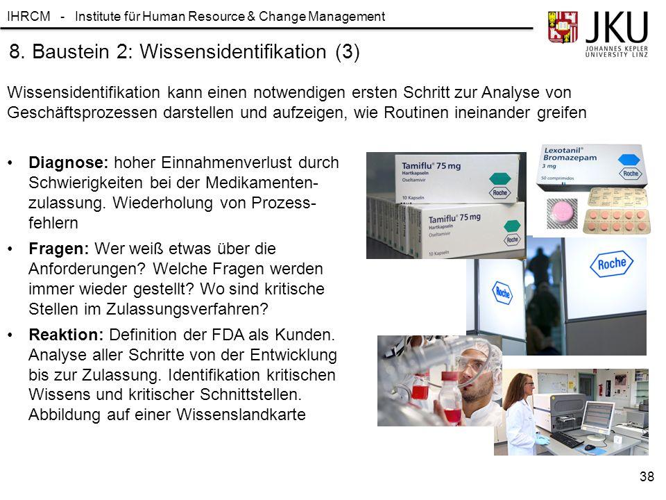 8. Baustein 2: Wissensidentifikation (3)