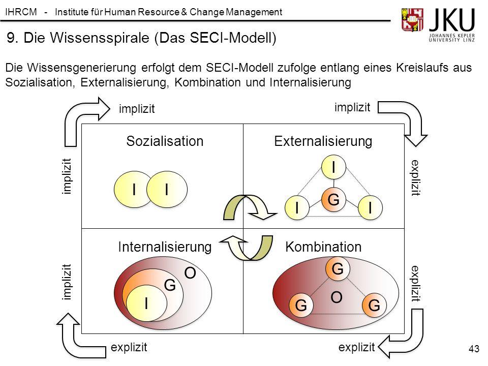 9. Die Wissensspirale (Das SECI-Modell)