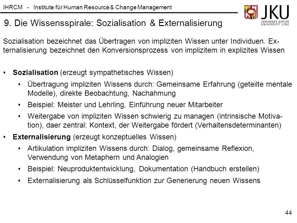 9. Die Wissensspirale: Sozialisation & Externalisierung