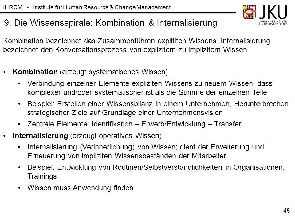 9. Die Wissensspirale: Kombination & Internalisierung