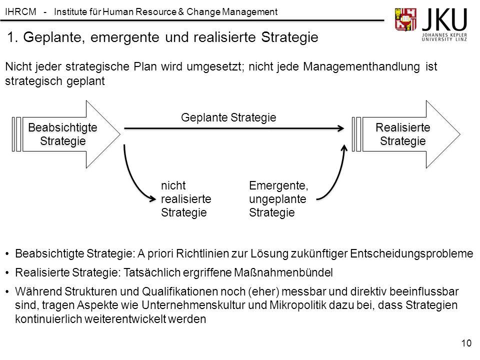 1. Geplante, emergente und realisierte Strategie
