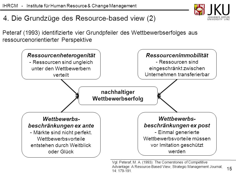 4. Die Grundzüge des Resource-based view (2)