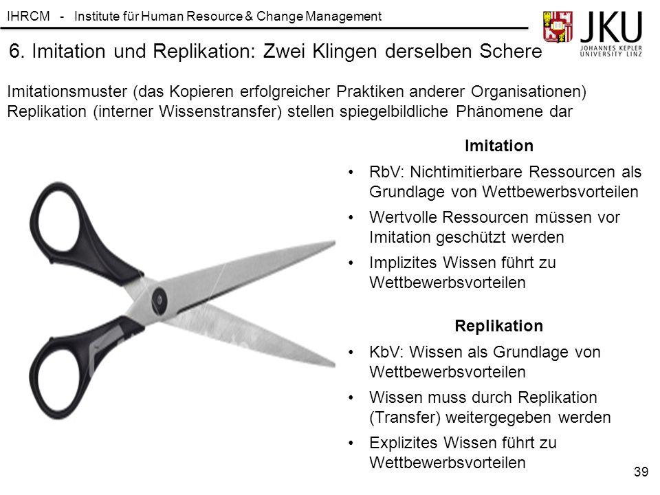 6. Imitation und Replikation: Zwei Klingen derselben Schere