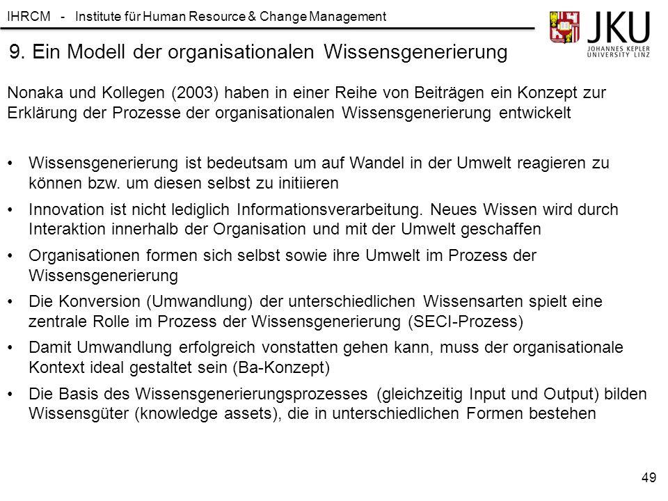 9. Ein Modell der organisationalen Wissensgenerierung