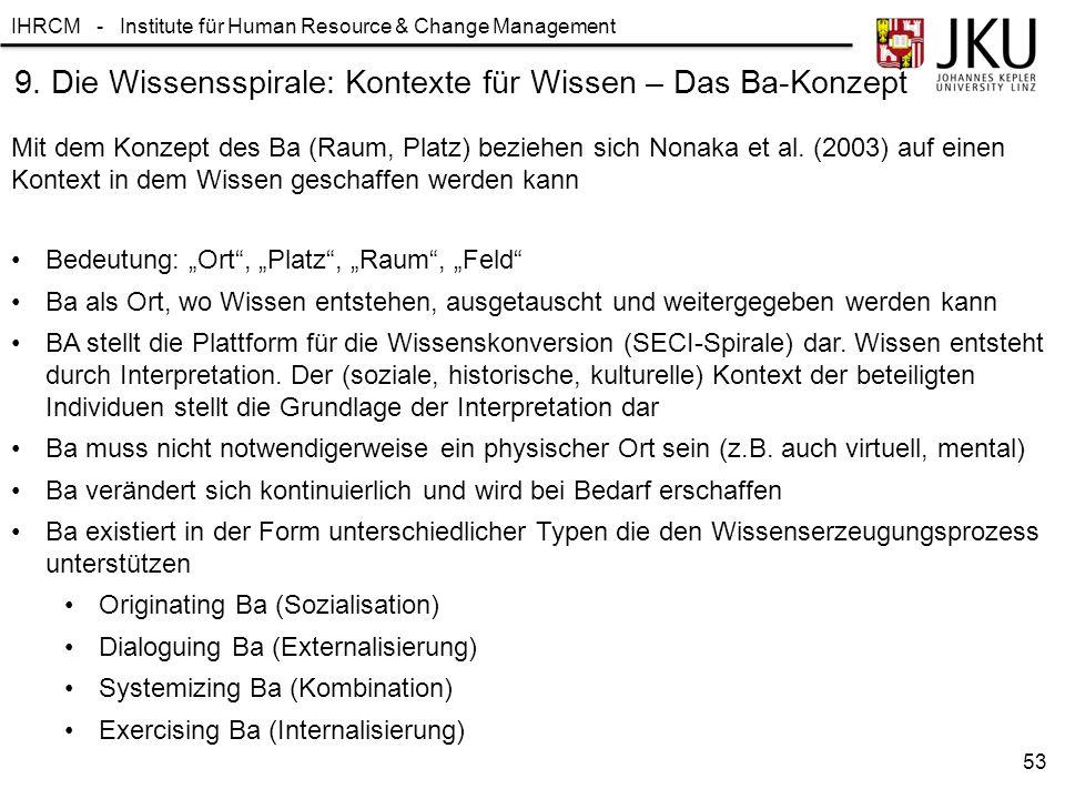 9. Die Wissensspirale: Kontexte für Wissen – Das Ba-Konzept
